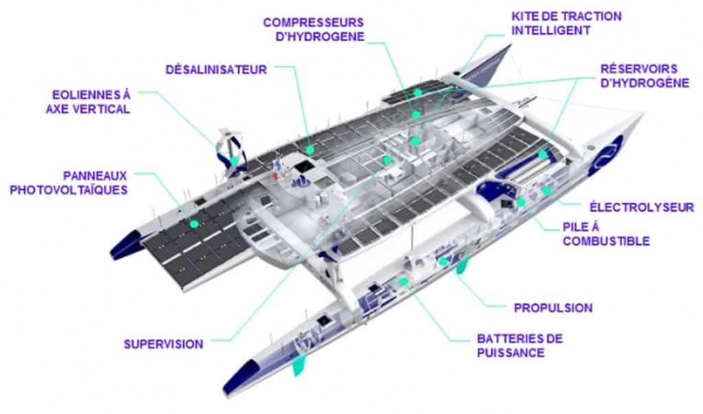 1-Energy-Observer-Fig-CEA